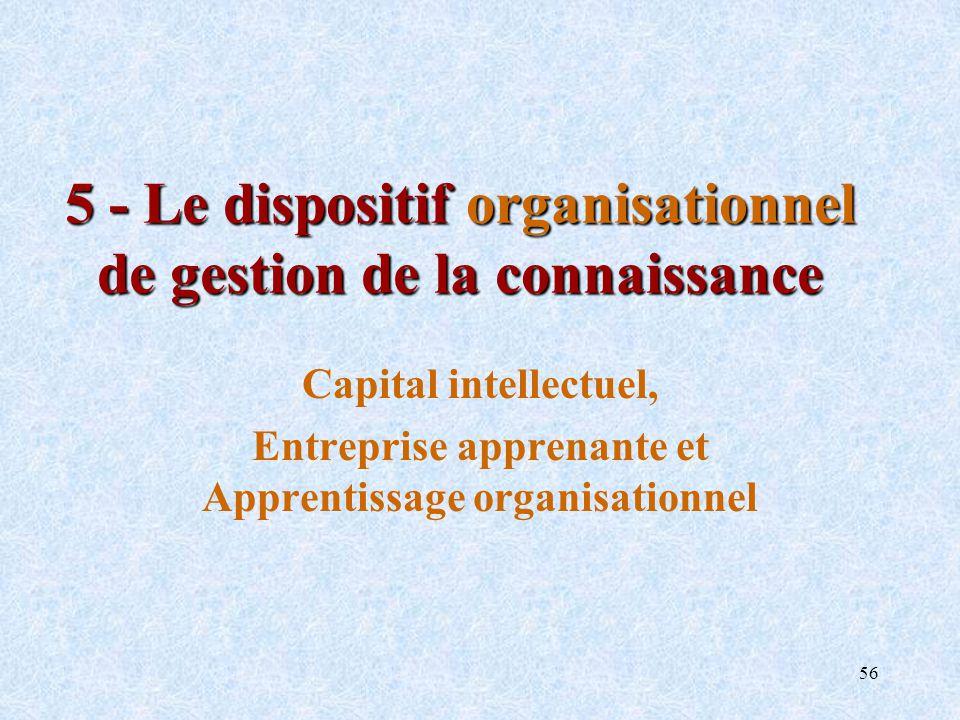 5 - Le dispositif organisationnel de gestion de la connaissance