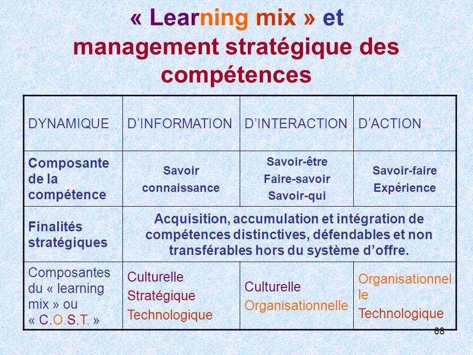 « Learning mix » et management stratégique des compétences