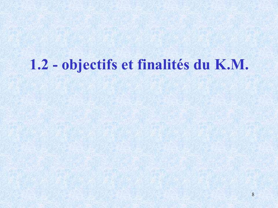 1.2 - objectifs et finalités du K.M.