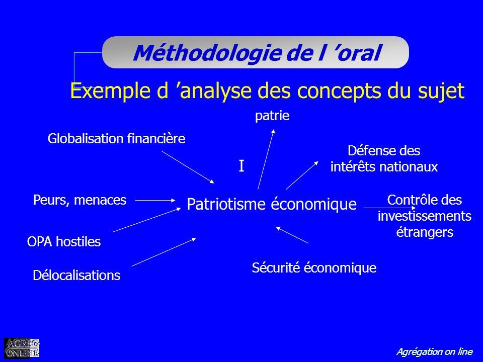 Exemple d 'analyse des concepts du sujet