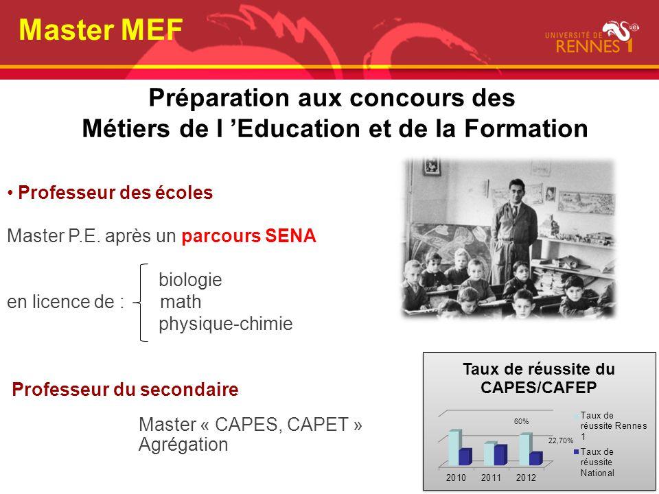 Master MEF Préparation aux concours des Métiers de l 'Education et de la Formation. Professeur des écoles.