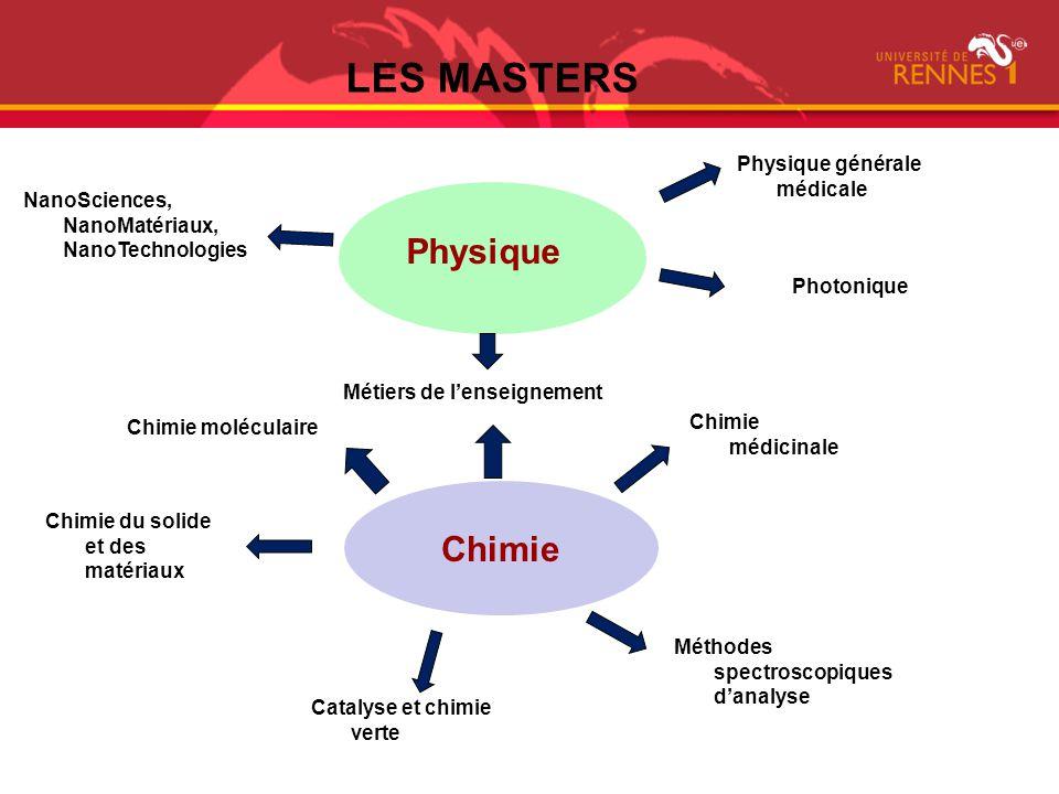 LES MASTERS Physique Chimie Physique générale médicale