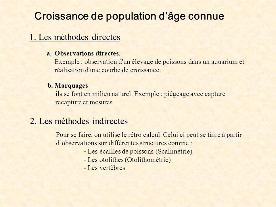 Croissance de population d'âge connue