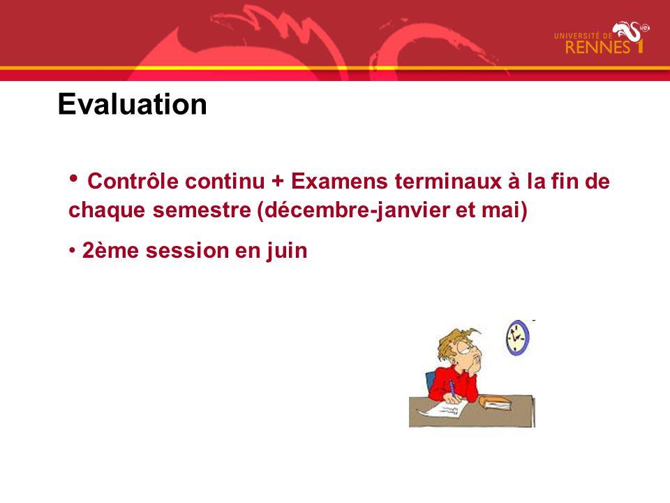 Evaluation Contrôle continu + Examens terminaux à la fin de chaque semestre (décembre-janvier et mai)