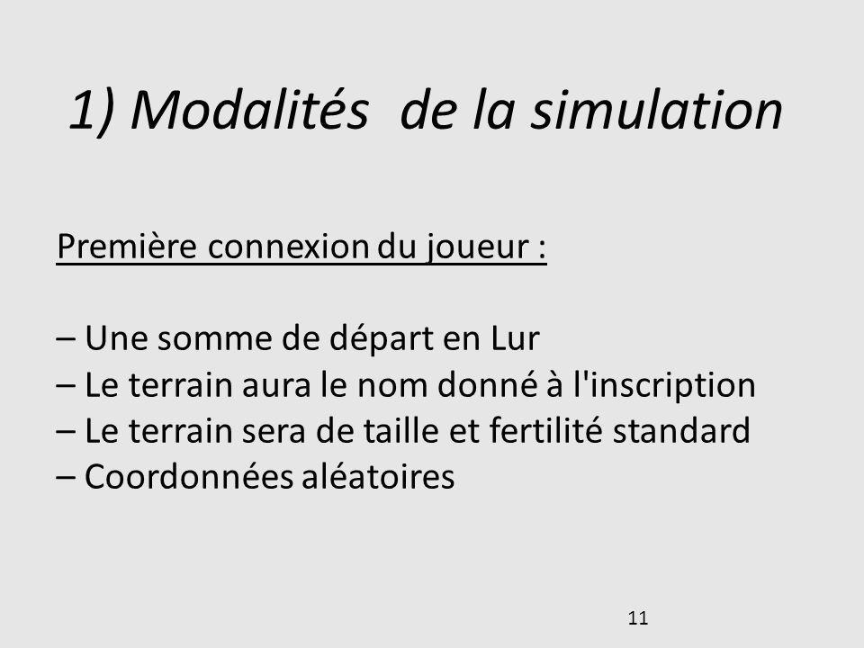 1) Modalités de la simulation