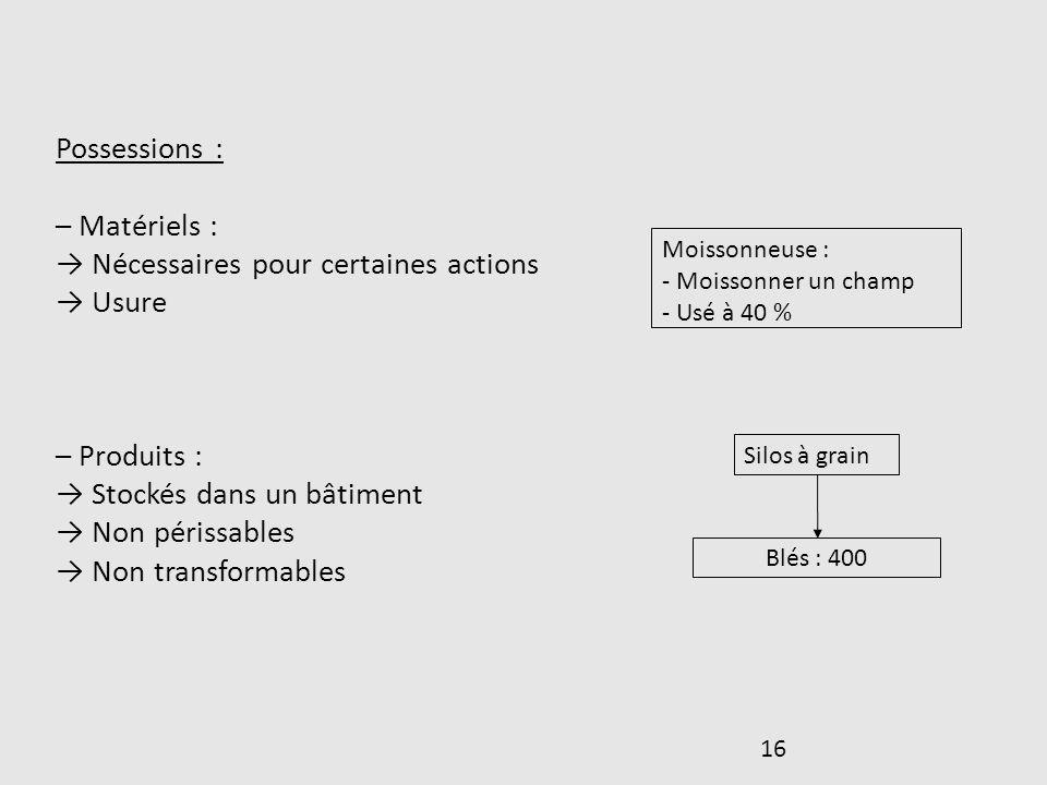 → Nécessaires pour certaines actions → Usure