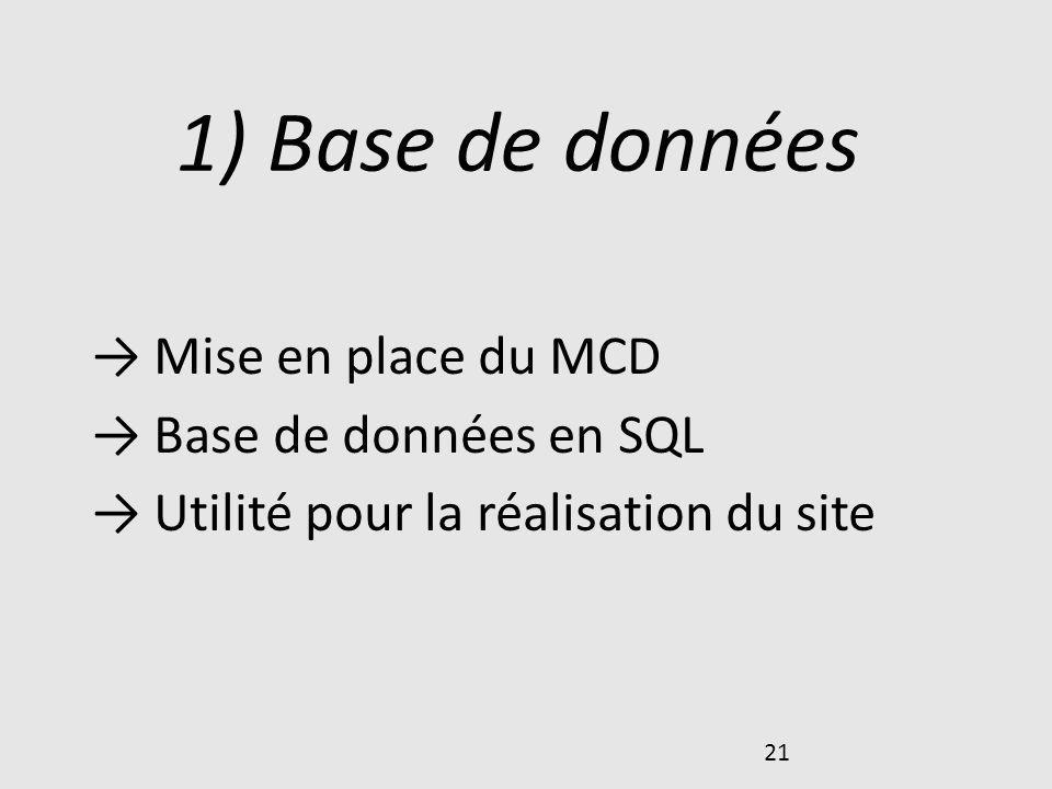 1) Base de données → Mise en place du MCD → Base de données en SQL