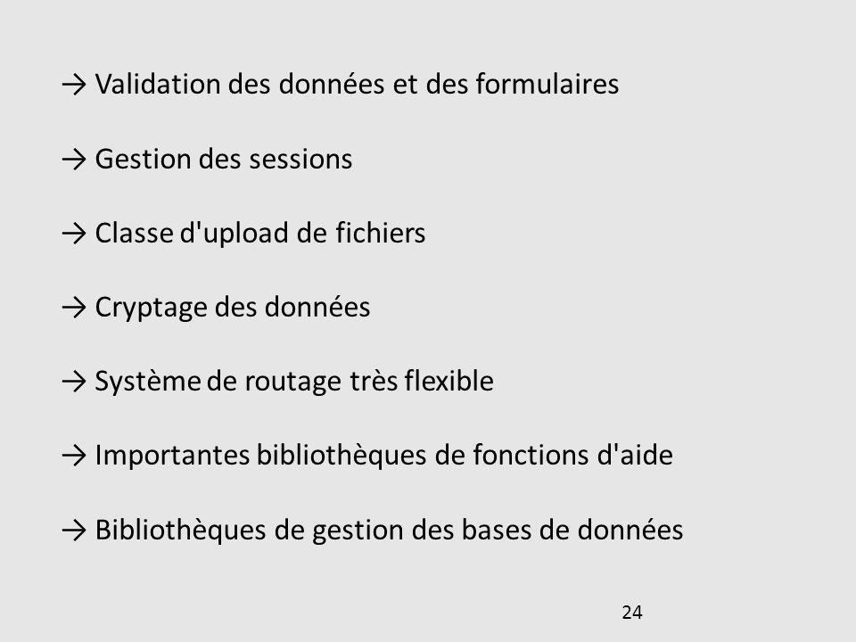 → Validation des données et des formulaires