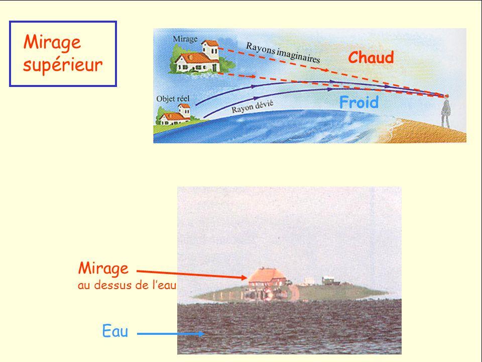 Mirage supérieur Chaud Froid Mirage Eau au dessus de l'eau