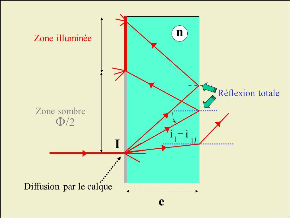 n F/2 I e i = i Zone illuminée Réflexion totale Zone sombre