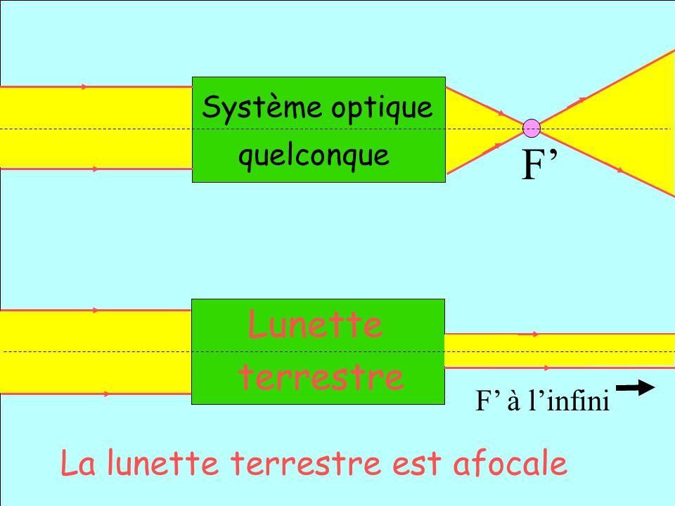 F' Lunette terrestre La lunette terrestre est afocale Système optique