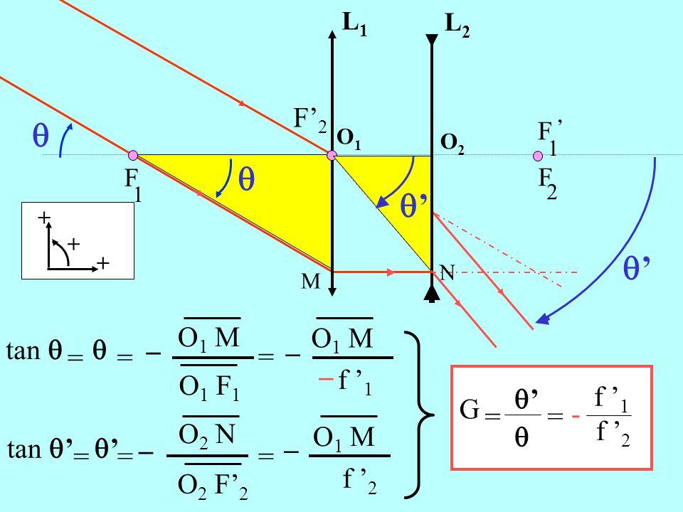 q q q' q' F'2 _ O1 M = O1 M _ tan q q = = f '1 _ O1 F1 q' q G = f '2 =