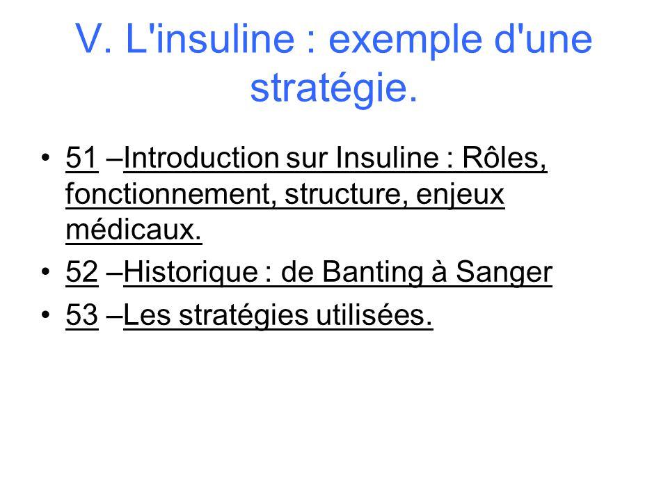 V. L insuline : exemple d une stratégie.