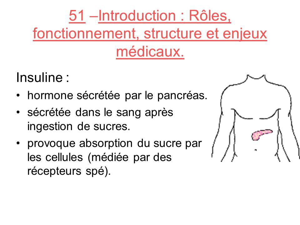 51 –Introduction : Rôles, fonctionnement, structure et enjeux médicaux.