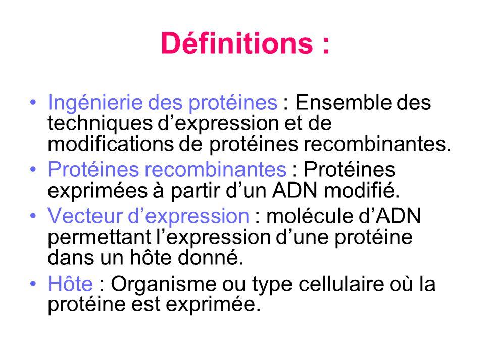 Définitions : Ingénierie des protéines : Ensemble des techniques d'expression et de modifications de protéines recombinantes.