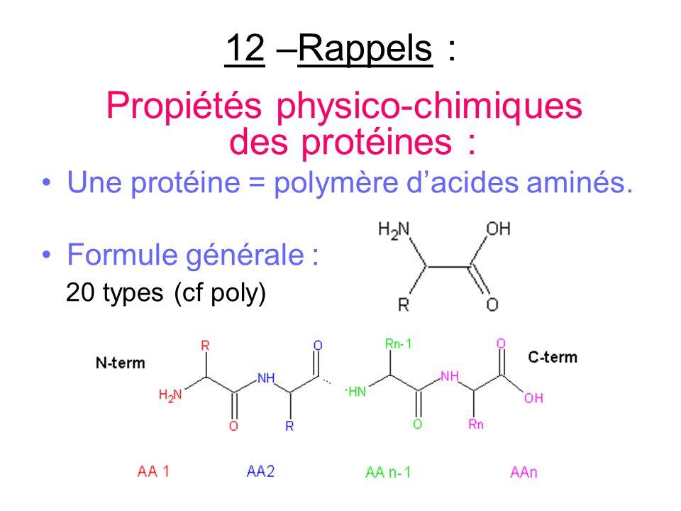 Propiétés physico-chimiques des protéines :