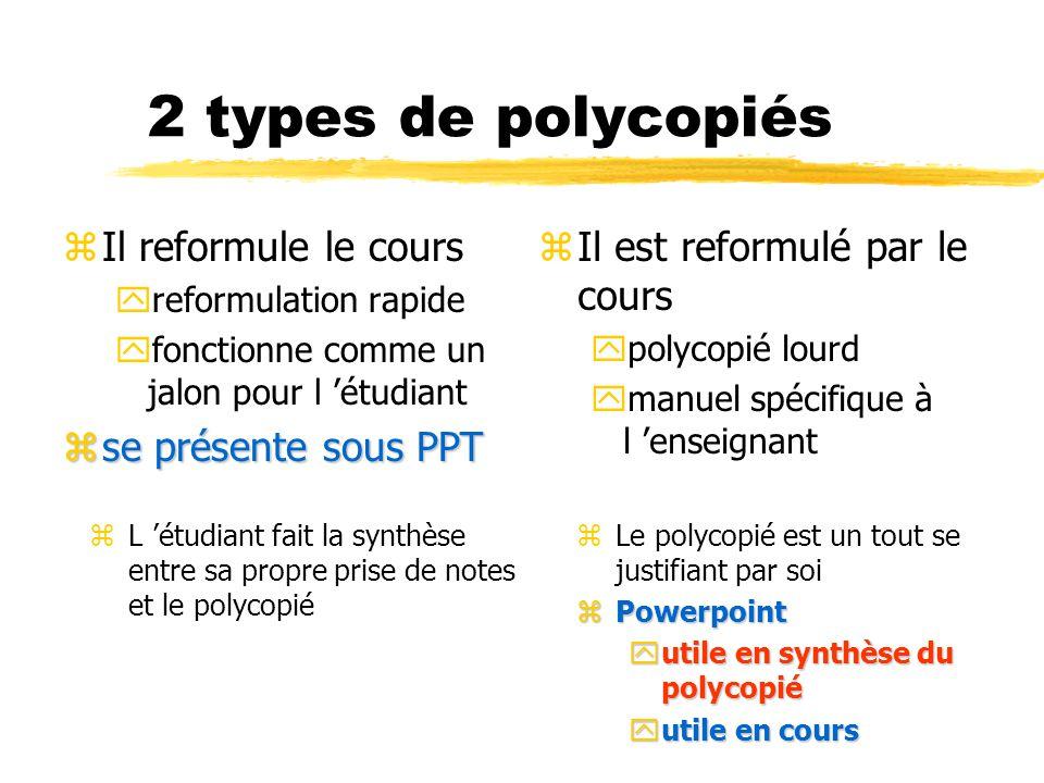 2 types de polycopiés Il reformule le cours se présente sous PPT