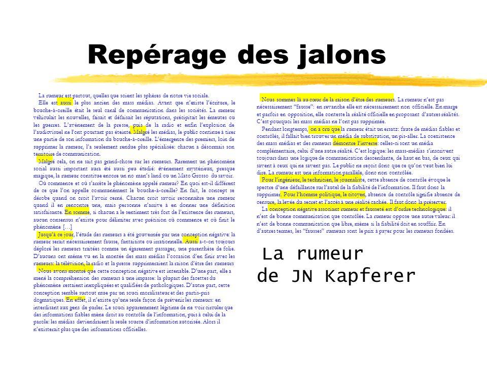 Repérage des jalons La rumeur de JN Kapferer