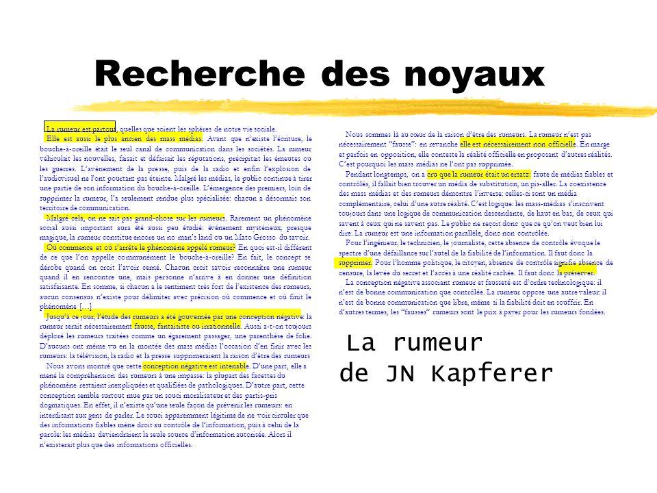 Recherche des noyaux La rumeur de JN Kapferer