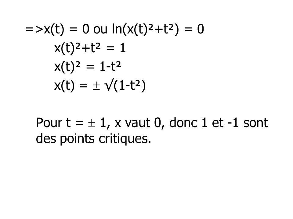 =>x(t) = 0 ou ln(x(t)²+t²) = 0 x(t)²+t² = 1 x(t)² = 1-t² x(t) =  √(1-t²) Pour t =  1, x vaut 0, donc 1 et -1 sont des points critiques.