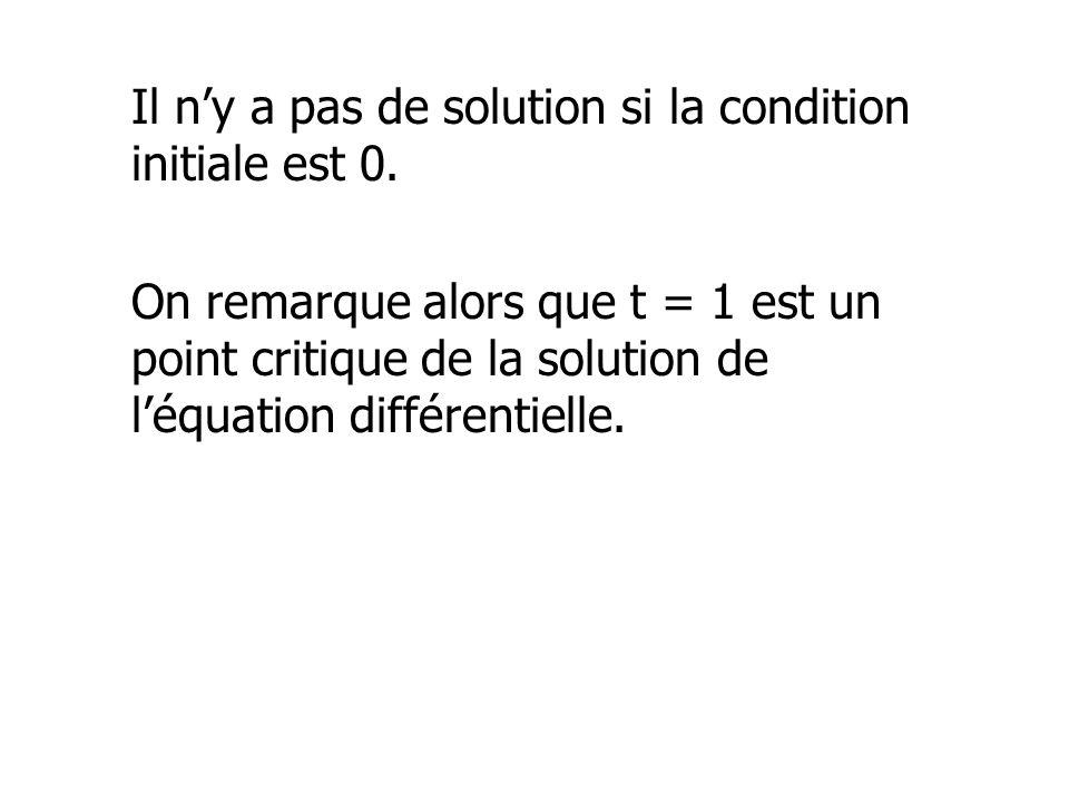 Il n'y a pas de solution si la condition initiale est 0