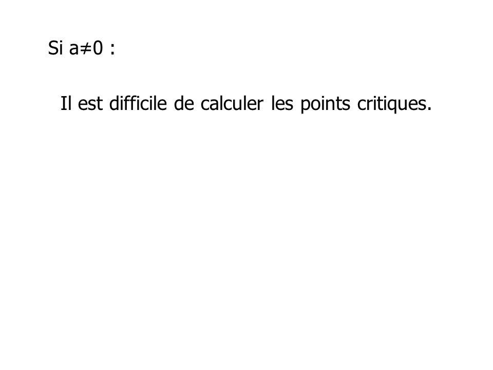 Si a≠0 : Il est difficile de calculer les points critiques.