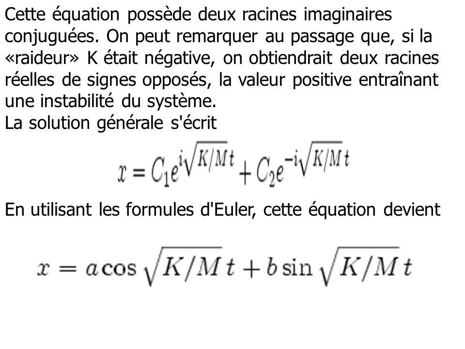 Cette équation possède deux racines imaginaires conjuguées