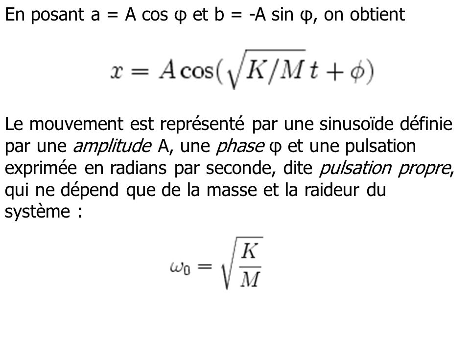 En posant a = A cos φ et b = -A sin φ, on obtient
