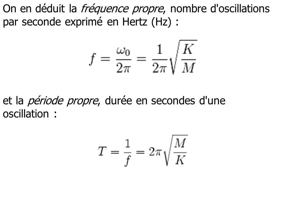 On en déduit la fréquence propre, nombre d oscillations par seconde exprimé en Hertz (Hz) :