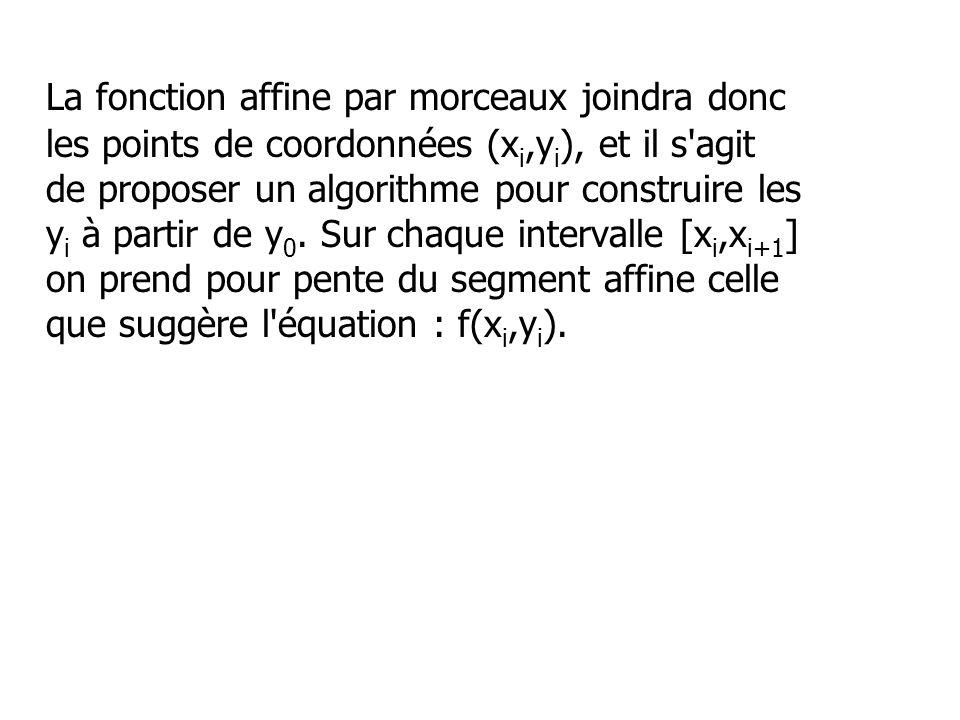 La fonction affine par morceaux joindra donc les points de coordonnées (xi,yi), et il s agit de proposer un algorithme pour construire les yi à partir de y0.