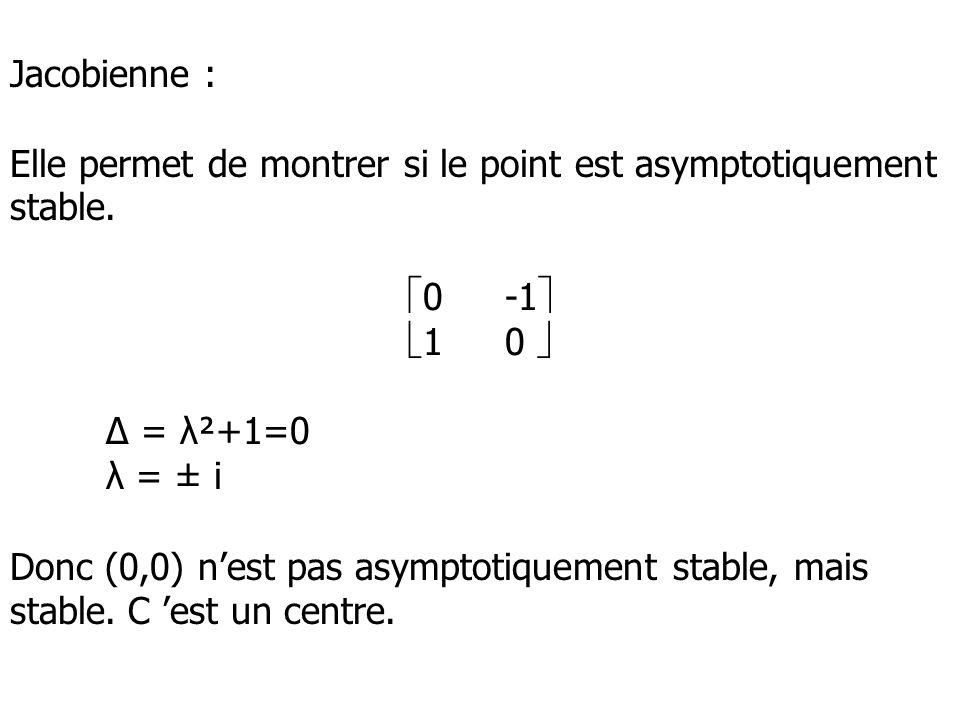 Jacobienne : Elle permet de montrer si le point est asymptotiquement stable. 0 -1 1 0  ∆ = λ²+1=0.