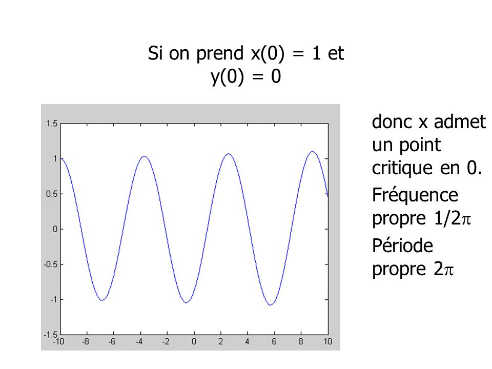 Si on prend x(0) = 1 et y(0) = 0 donc x admet un point critique en 0.