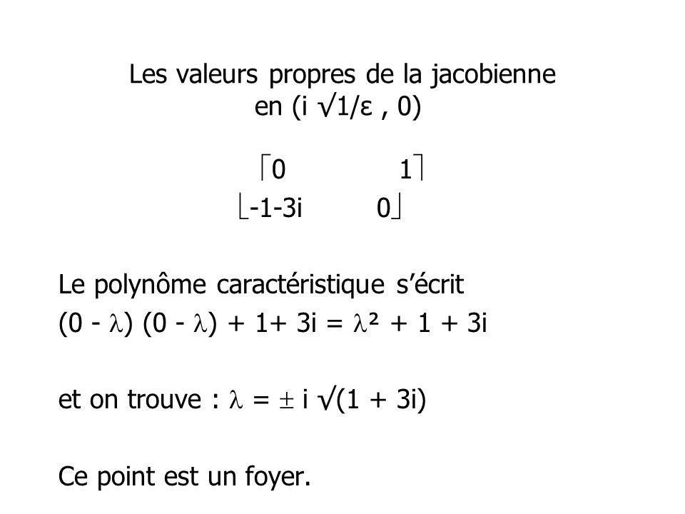 Les valeurs propres de la jacobienne en (i √1/ε , 0)