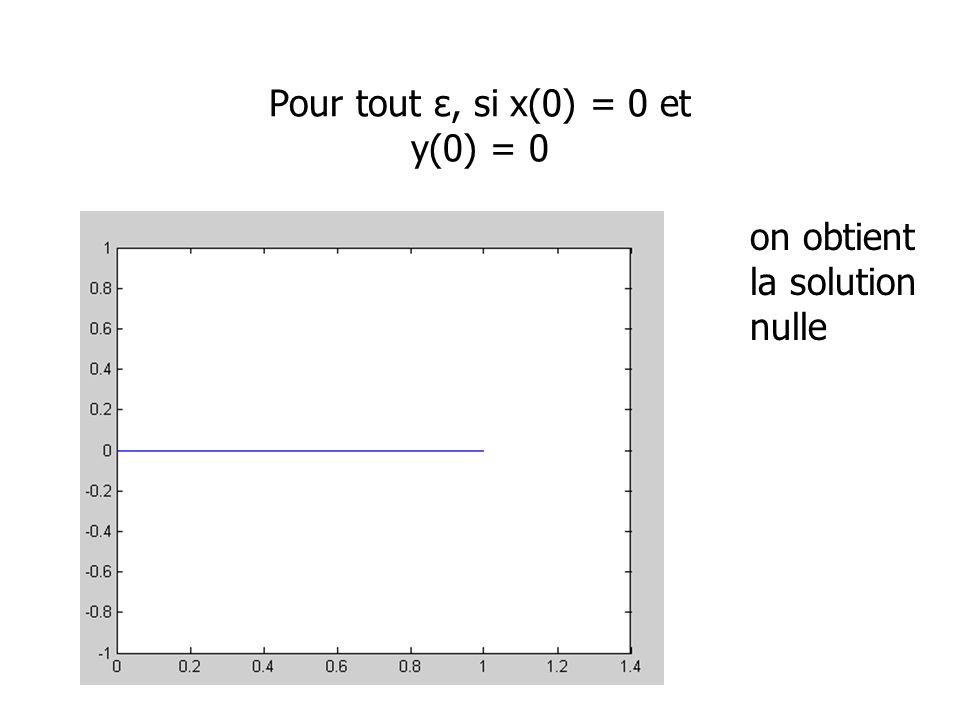 Pour tout ε, si x(0) = 0 et y(0) = 0