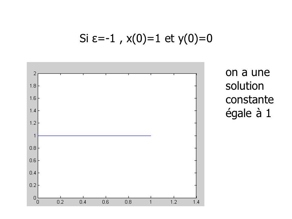 Si ε=-1 , x(0)=1 et y(0)=0 on a une solution constante égale à 1
