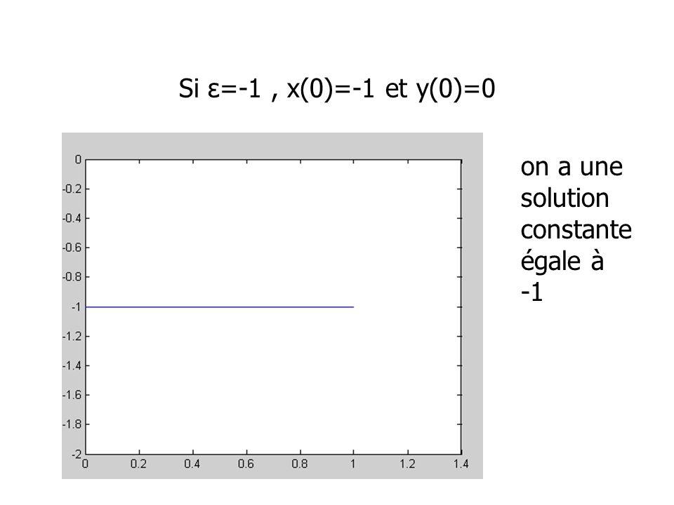 Si ε=-1 , x(0)=-1 et y(0)=0 on a une solution constante égale à -1