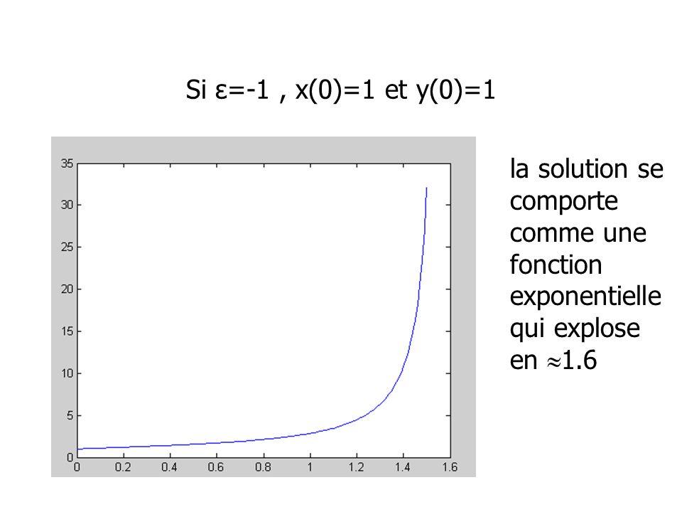 Si ε=-1 , x(0)=1 et y(0)=1 la solution se comporte comme une fonction exponentielle qui explose en 1.6.
