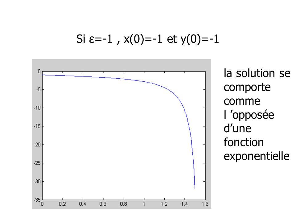 Si ε=-1 , x(0)=-1 et y(0)=-1 la solution se comporte comme l 'opposée d'une fonction exponentielle