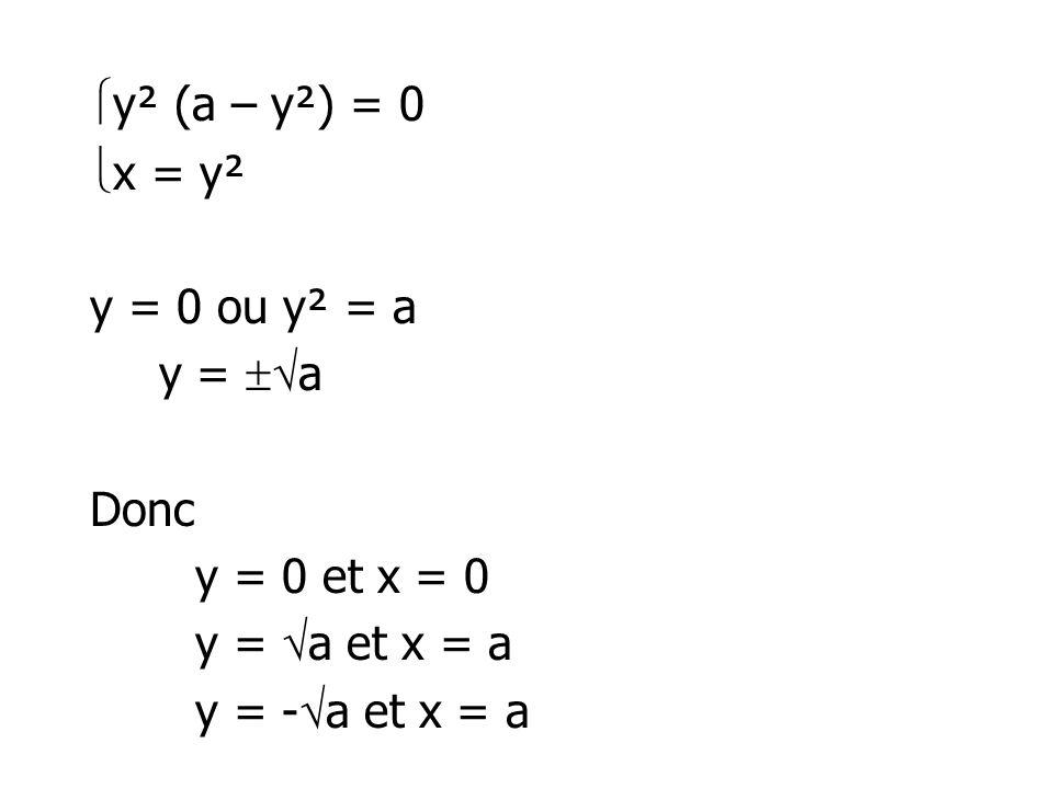 y² (a – y²) = 0 x = y² y = 0 ou y² = a y = a Donc y = 0 et x = 0 y = a et x = a y = -a et x = a