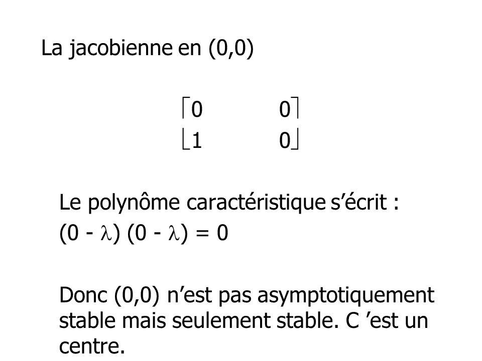 La jacobienne en (0,0) 0 0 1 0 Le polynôme caractéristique s'écrit : (0 - ) (0 - ) = 0 Donc (0,0) n'est pas asymptotiquement stable mais seulement stable.