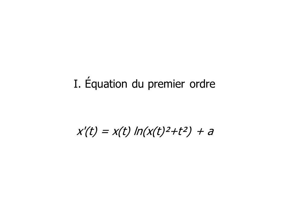 I. Équation du premier ordre