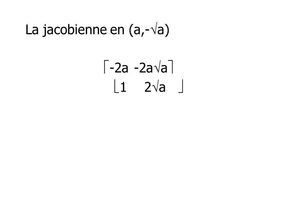La jacobienne en (a,-a) -2a -2aa 1 2a 