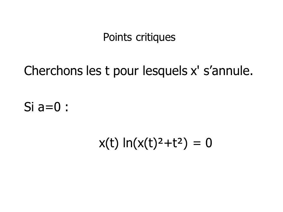 Points critiques Cherchons les t pour lesquels x s'annule. Si a=0 : x(t) ln(x(t)²+t²) = 0