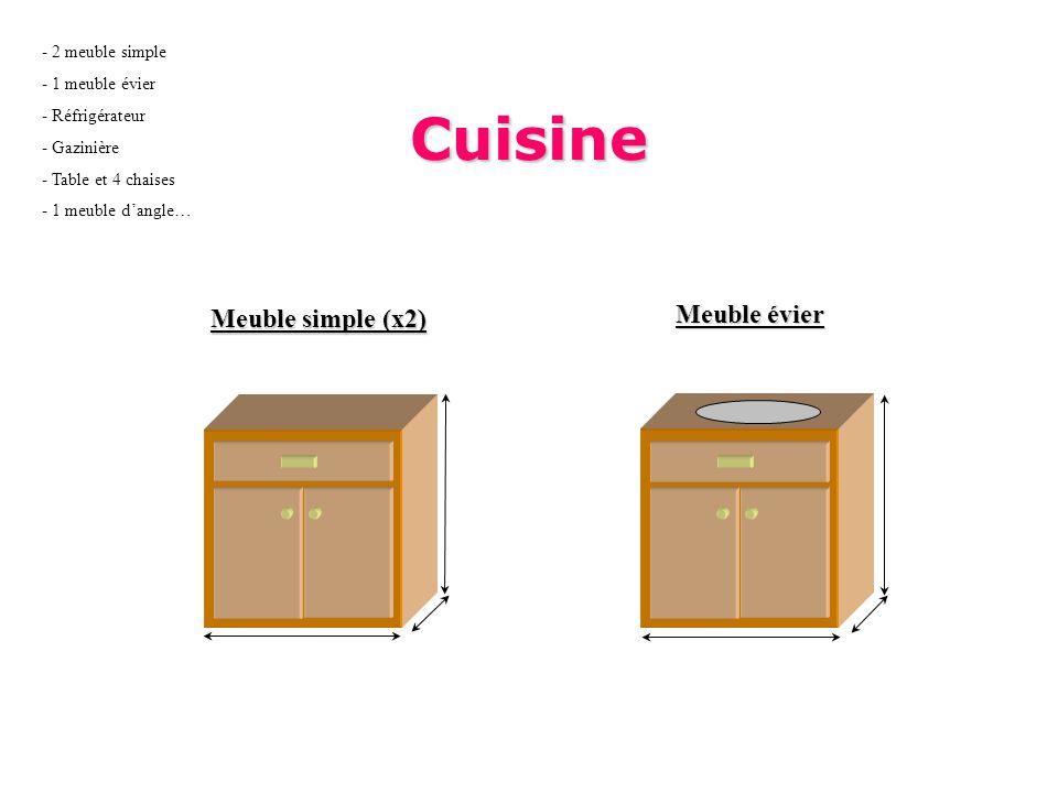 Cuisine Meuble évier Meuble simple (x2) 2 meuble simple 1 meuble évier