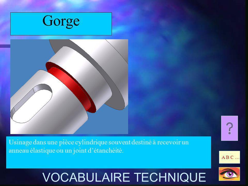 Gorge VOCABULAIRE TECHNIQUE