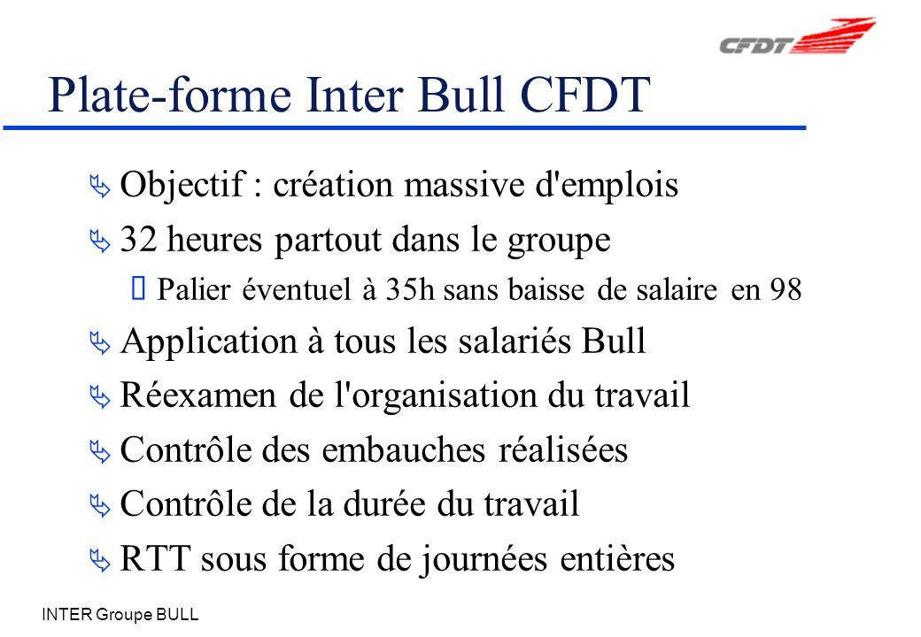 Plate-forme Inter Bull CFDT