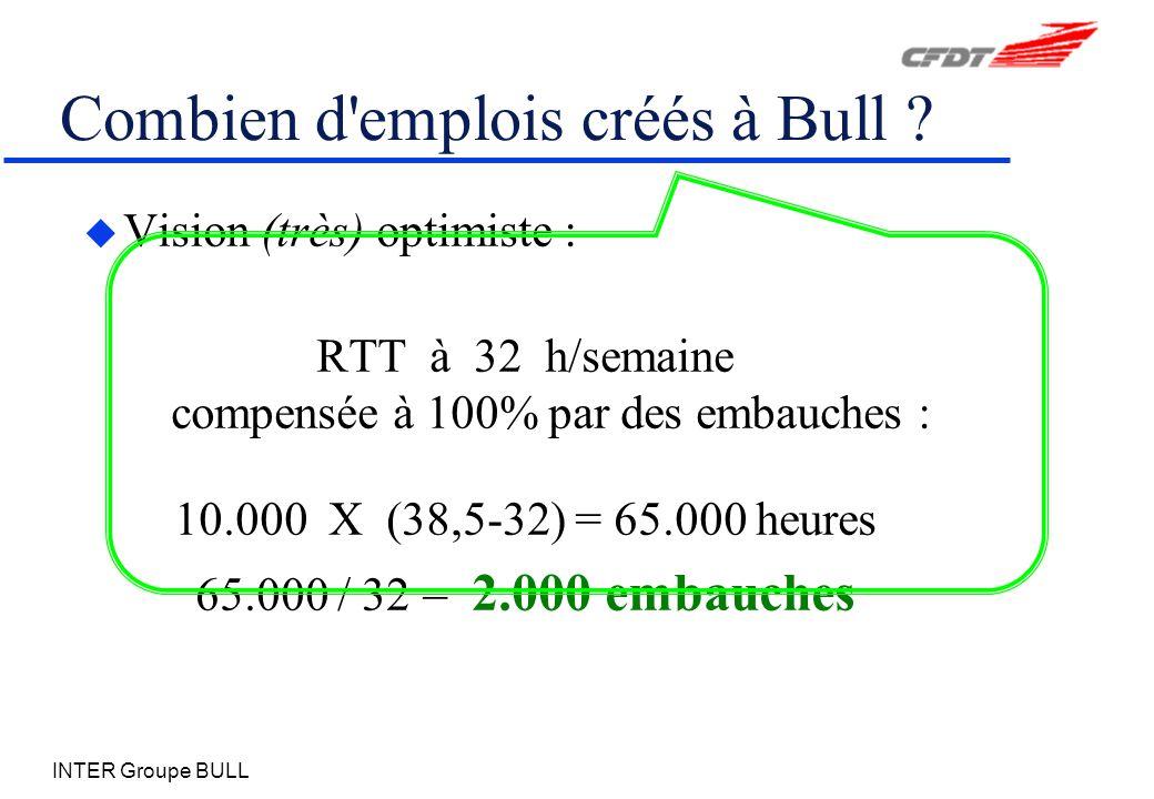Combien d emplois créés à Bull