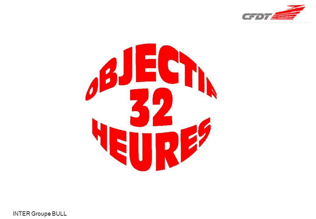 INTER Groupe BULL