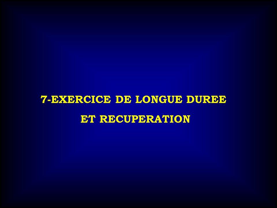 7-EXERCICE DE LONGUE DUREE