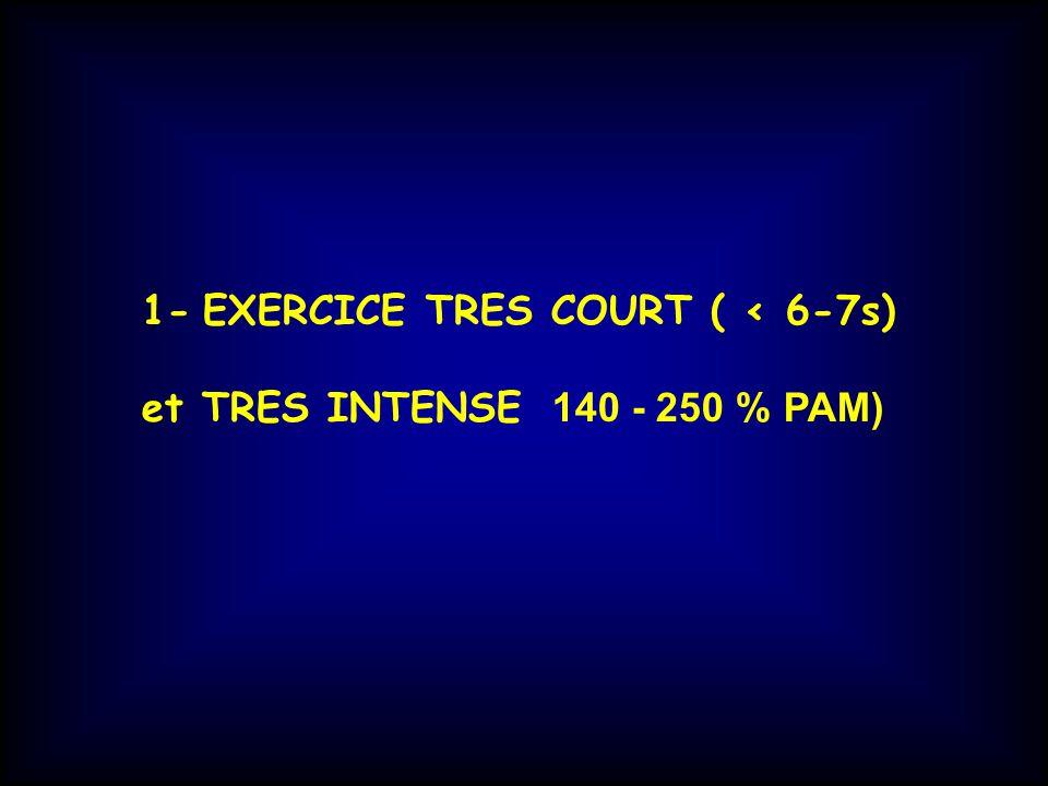 1- EXERCICE TRES COURT ( < 6-7s)